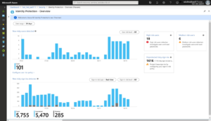 Azure Active Directory 1 year subscription